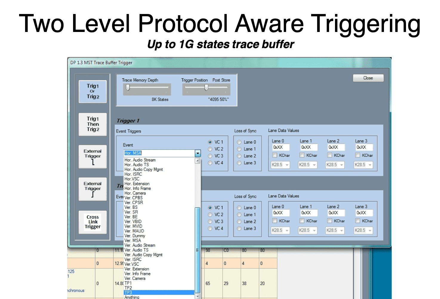 Two Level Protocol Aware Triggering